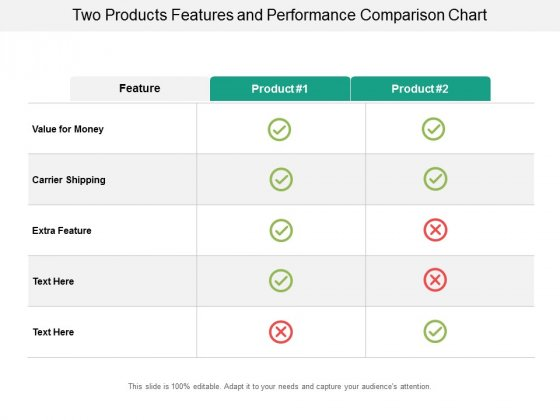 Two Products Features And Performance Comparison Chart Ppt Powerpoint Presentation Ideas Layout Ideas