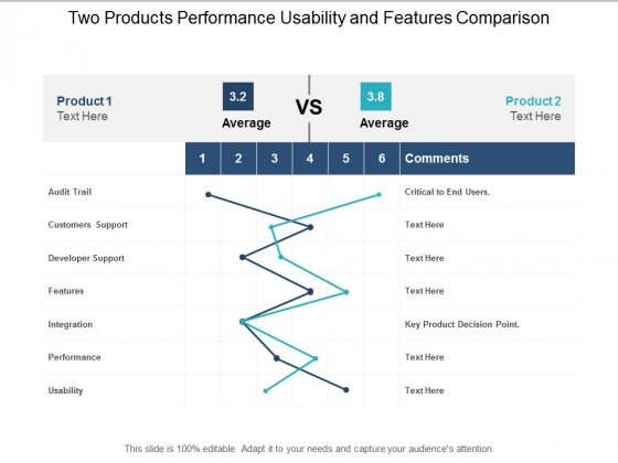 Two_Products_Performance_Usability_And_Features_Comparison_Ppt_PowerPoint_Presentation_Infographic_Template_Portrait_Slide_1