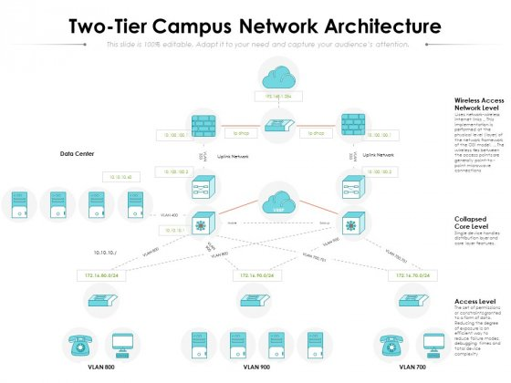 Two_Tier_Campus_Network_Architecture_Ppt_PowerPoint_Presentation_Model_Inspiration_PDF_Slide_1