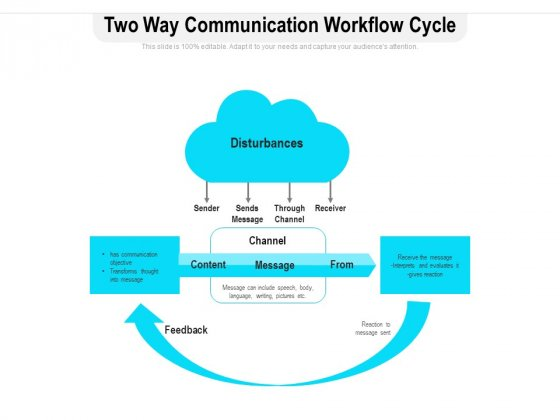 Two Way Communication Workflow Cycle Ppt PowerPoint Presentation Ideas Topics PDF