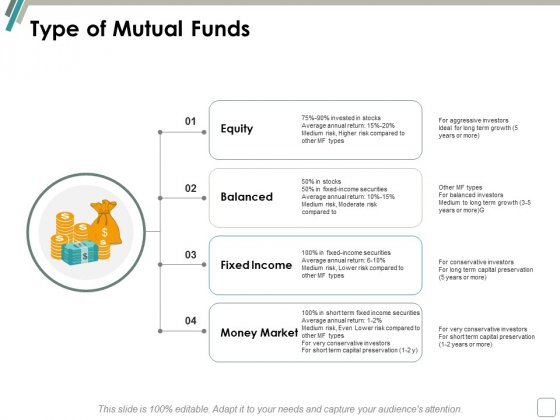 Type Of Mutual Funds Ppt Powerpoint Presentation File Maker