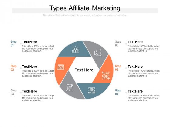 Types Affiliate Marketing Ppt PowerPoint Presentation Show Layouts Cpb