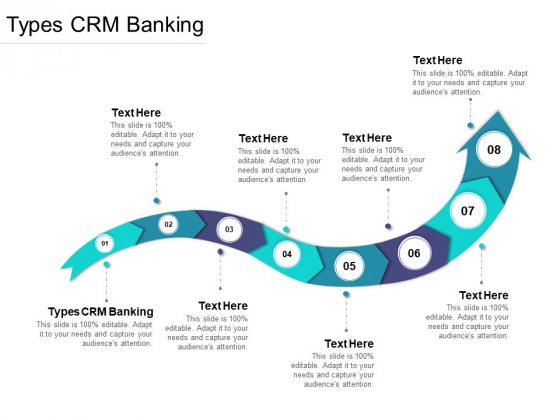 Types CRM Banking Ppt PowerPoint Presentation Styles Good Cpb Pdf