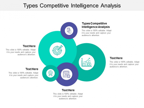 Types Competitive Intelligence Analysis Ppt PowerPoint Presentation File Format Ideas Cpb