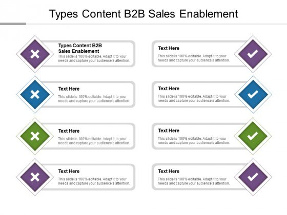 Types Content B2B Sales Enablement Ppt PowerPoint Presentation Slides File Formats Cpb