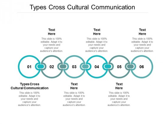 Types Cross Cultural Communication Ppt PowerPoint Presentation Infographics Deck Cpb