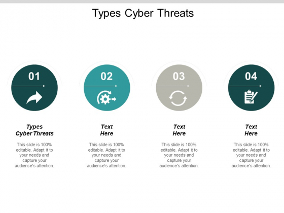 Types Cyber Threats Ppt PowerPoint Presentation Model Designs Cpb