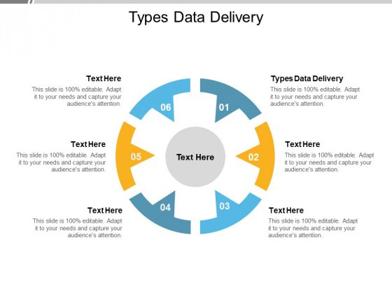 Types Data Delivery Ppt PowerPoint Presentation Infographic Template Format Ideas Cpb Pdf