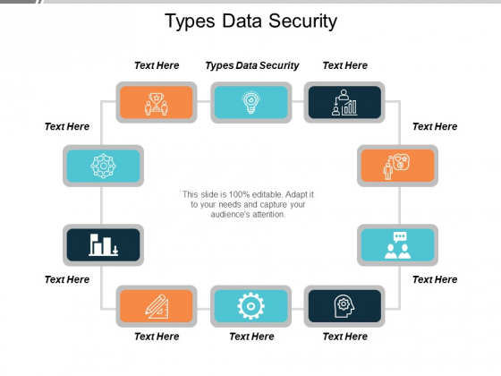 Types Data Security Ppt PowerPoint Presentation Styles Objects Cpb