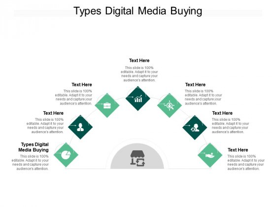 Types Digital Media Buying Ppt PowerPoint Presentation Professional Examples Cpb Pdf