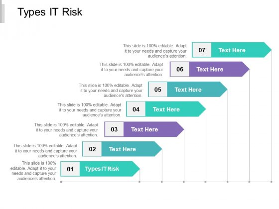 Types IT Risk Ppt PowerPoint Presentation Icon Infographics Cpb