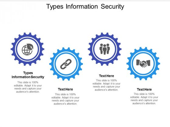 Types Information Security Ppt PowerPoint Presentation Outline Clipart Cpb