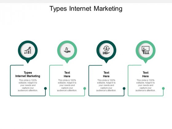 Types Internet Marketing Ppt PowerPoint Presentation Outline Layouts Cpb