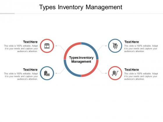 Types Inventory Management Ppt PowerPoint Presentation Infographic Template Examples Cpb