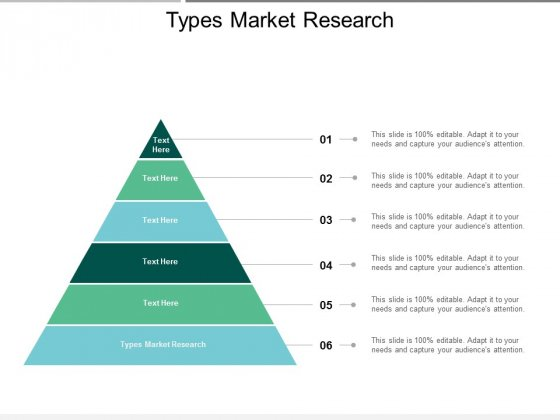Types Market Research Ppt PowerPoint Presentation Pictures Designs Cpb