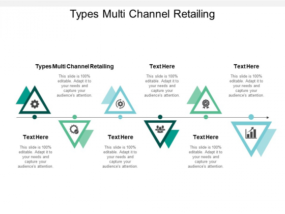 Types Multi Channel Retailing Ppt PowerPoint Presentation Ideas Styles Cpb