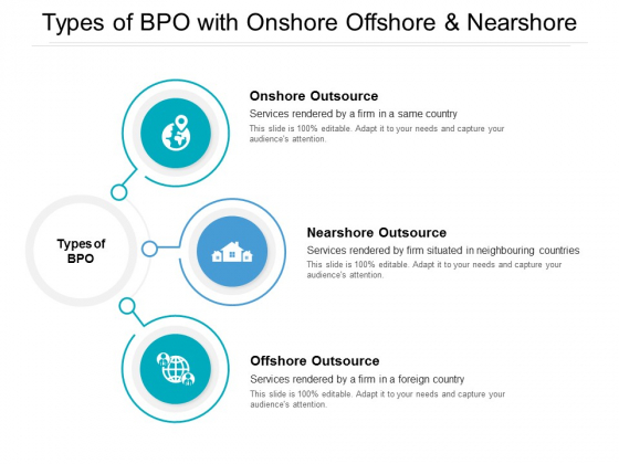 Types Of BPO With Onshore Offshore And Nearshore Ppt PowerPoint Presentation Styles Examples