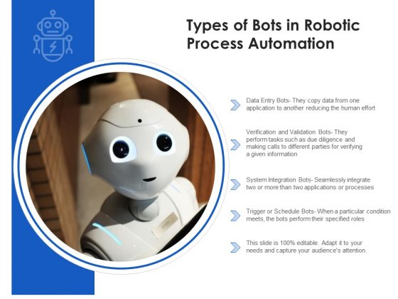 Types Of Bots In RPA With System Integration Ppt PowerPoint Presentation Ideas Vector PDF