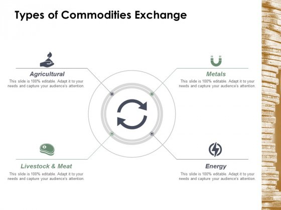 Types Of Commodities Exchange Ppt Powerpoint Presentation Styles Inspiration