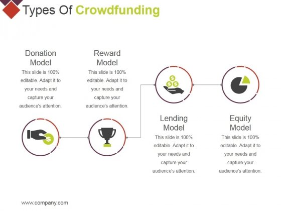 Types Of Crowdfunding Template 1 Ppt PowerPoint Presentation Styles Graphics Tutorials