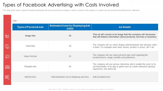 Types Of Facebook Advertising With Costs Involved Ppt Model Portrait PDF