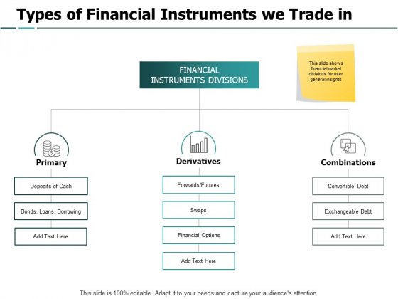 Types Of Financial Instruments We Trade In Dollars Ppt PowerPoint Presentation Model Infographic Template