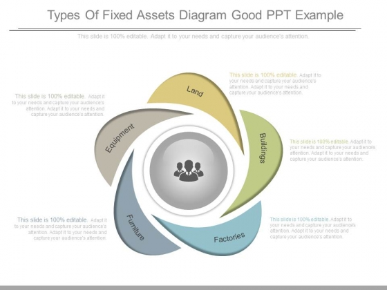 Types Of Fixed Assets Diagram Good Ppt Example