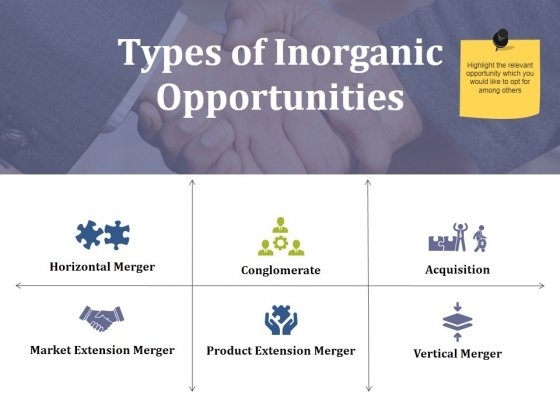 Types Of Inorganic Opportunities Template 2 Ppt PowerPoint Presentation Layouts Design Templates