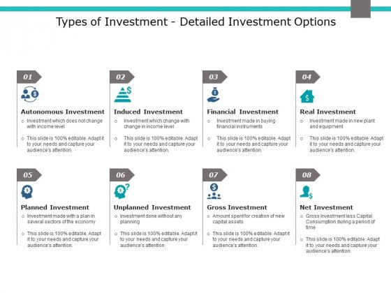 Types Of Investment Detailed Investment Options Ppt PowerPoint Presentation Slides Clipart