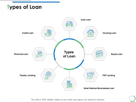 Types Of Loan Ppt PowerPoint Presentation Inspiration Icon