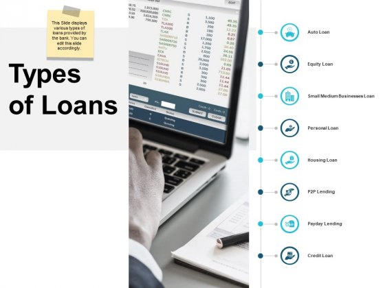 Types Of Loans Small Medium Businesses Loan Ppt PowerPoint Presentation File Example Topics