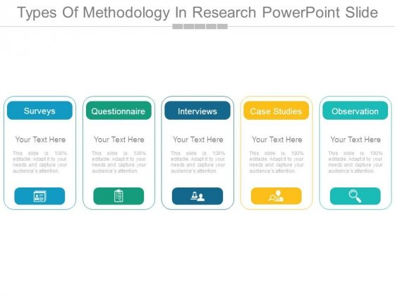 Types Of Methodology In Research Powerpoint Slide