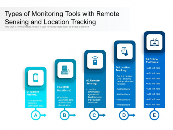 Types Of Monitoring Tools With Remote Sensing And Location Tracking Ppt PowerPoint Presentation Gallery Background Images PDF