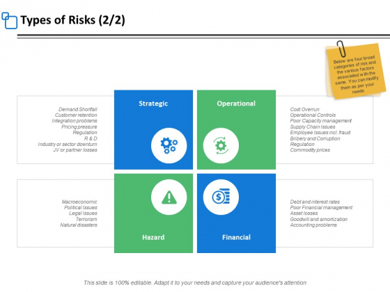 Types Of Risks Planning Ppt PowerPoint Presentation Portfolio Infographic Template