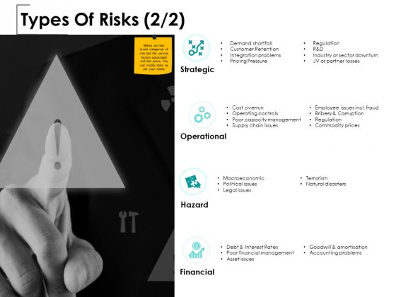 Types Of Risks Strategic Ppt PowerPoint Presentation File Show