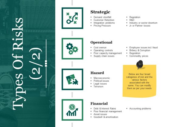 Types Of Risks Template 2 Ppt PowerPoint Presentation Professional Templates