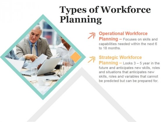 Types Of Workforce Planning Ppt PowerPoint Presentation Model Pictures