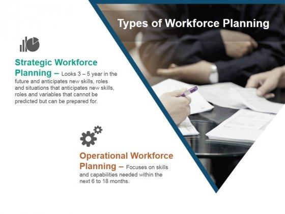 Types Of Workforce Planning Ppt PowerPoint Presentation Outline Example