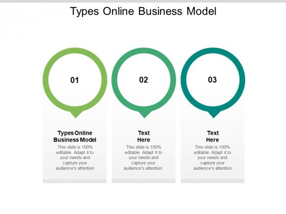 Types Online Business Model Ppt PowerPoint Presentation Ideas Display Cpb Pdf