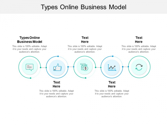 Types Online Business Model Ppt PowerPoint Presentation Infographics Slide Cpb