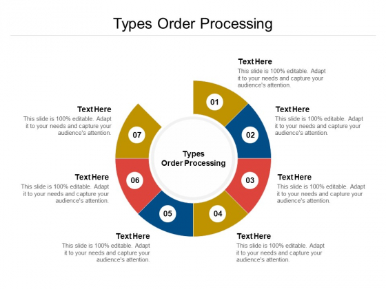 Types Order Processing Ppt PowerPoint Presentation Layouts Example File Cpb Pdf