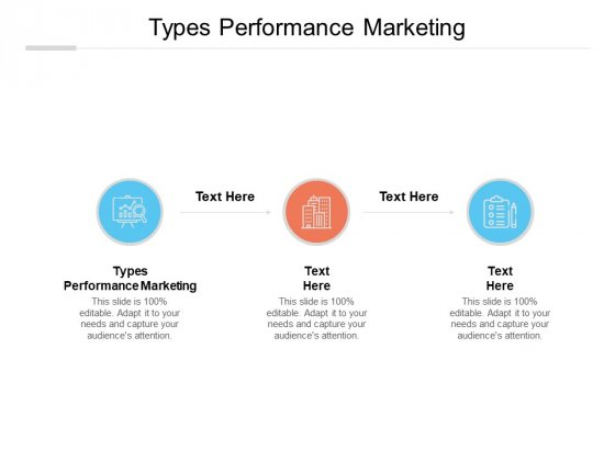 Types Performance Marketing Ppt PowerPoint Presentation Professional Backgrounds Cpb