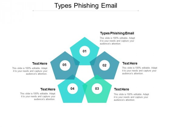 Types Phishing Email Ppt PowerPoint Presentation Outline Background Image Cpb