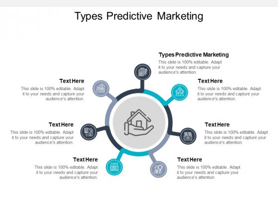 Types Predictive Marketing Ppt PowerPoint Presentation Icon Layouts Cpb