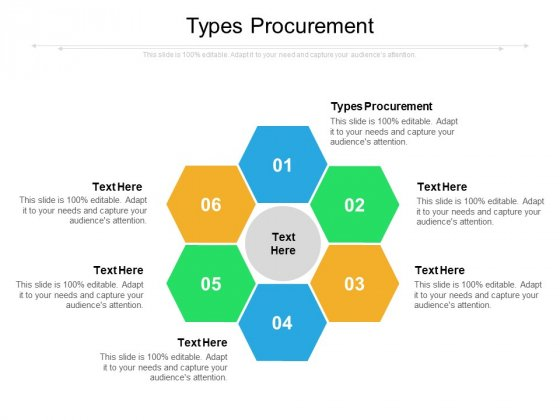 Types Procurement Ppt PowerPoint Presentation Ideas Designs Cpb Pdf