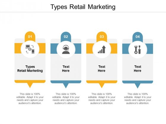 Types Retail Marketing Ppt PowerPoint Presentation Summary Diagrams Cpb