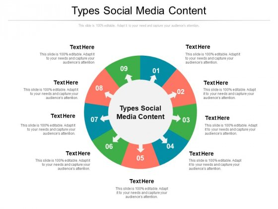 Types Social Media Content Ppt PowerPoint Presentation Summary Objects Cpb Pdf