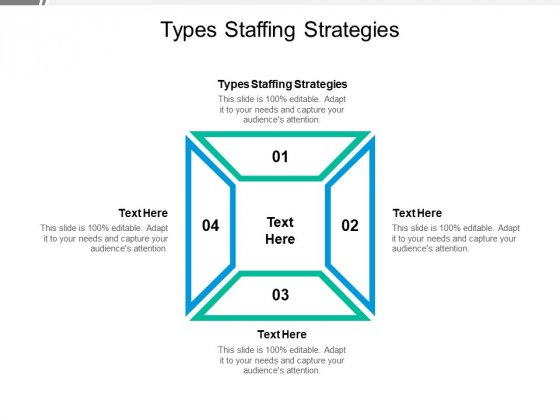 Types Staffing Strategies Ppt PowerPoint Presentation Icon Outfit Cpb