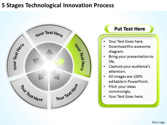 technological_innovation_process_business_plan_executive_summary_template_powerpoint_slides_1