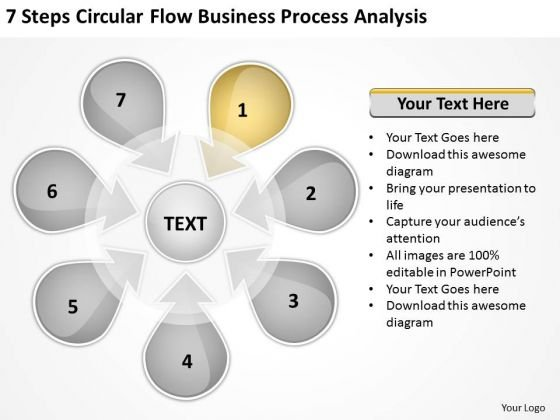 Templates Process Analysis How Do Write Business Plan Free PowerPoint